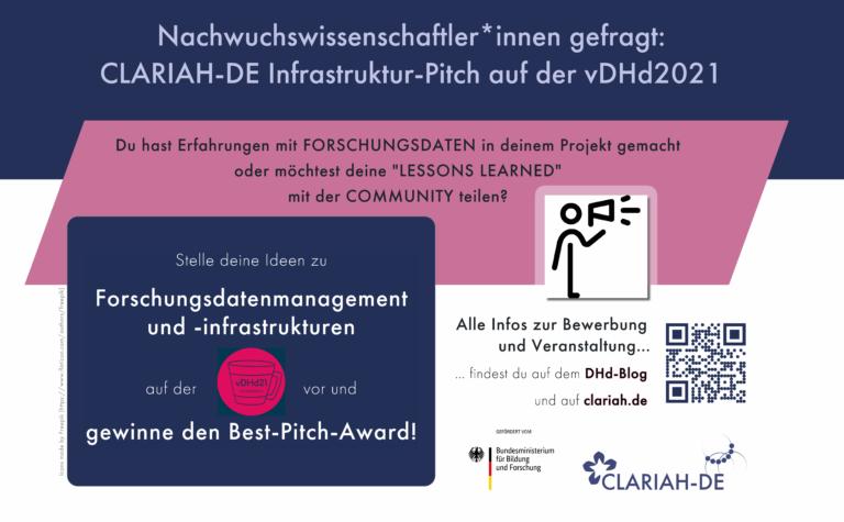 CLARIAH-DE Best Pitch Award bei der vDHd2021