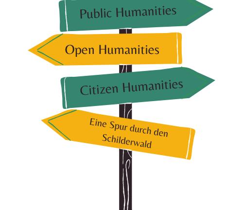 Public Humanities, Open Humanities, Citizen Humanities: Eine Spur durch den Schilderwald - ein #vDHd2021 Event